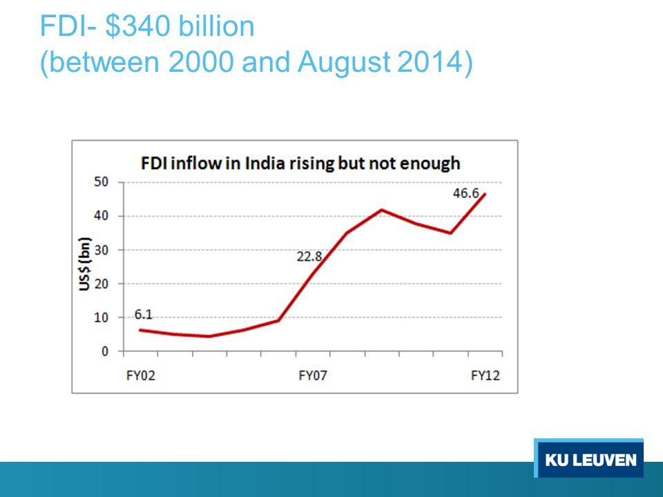 FDI- $340 billion (between 2000 and August 2014)