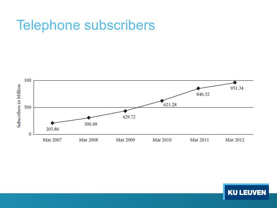 Telephone subscribers