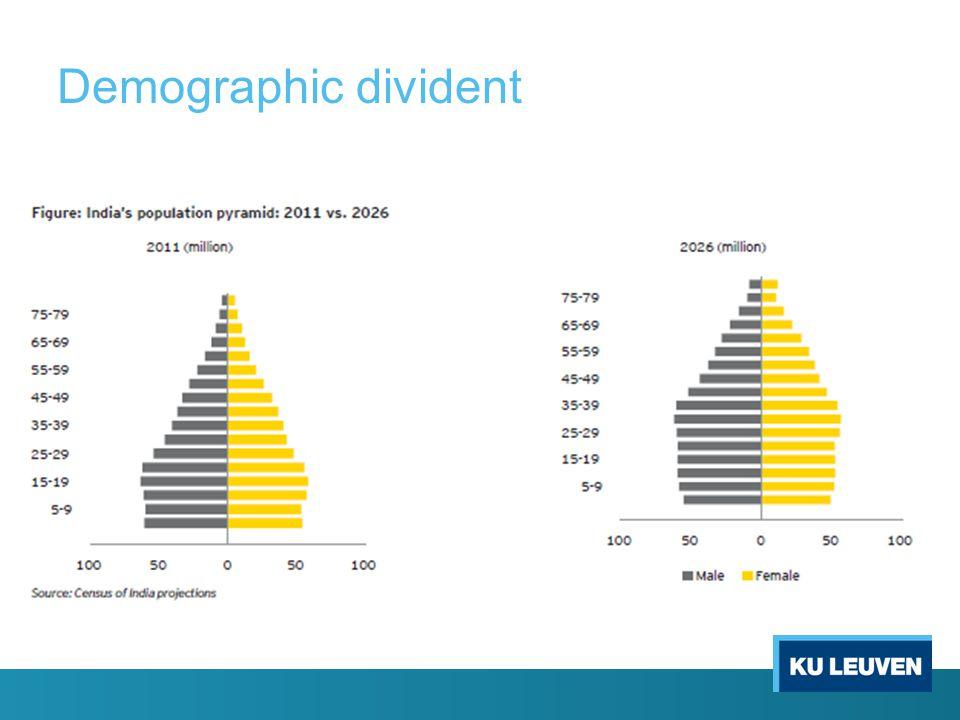Demographic divident
