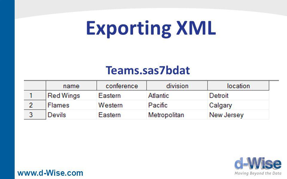 Teams.sas7bdat Exporting XML