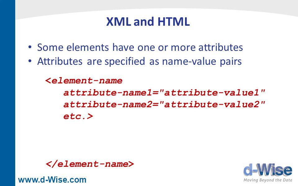 www.d-Wise.com Other Resources LinkedIn Groups CDISC XML Technologies CDISC Define-XML CDISC Dataset-XML CDISC-SDTM Experts wiki.cdisc.org http://www.cdisc.org