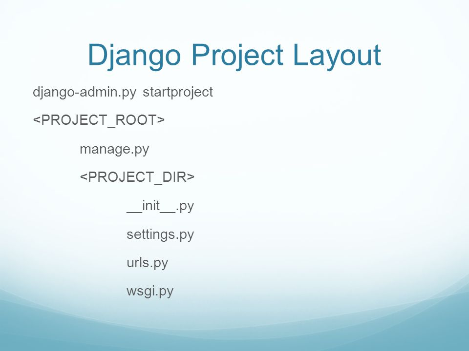 Django Project Layout django-admin.py startproject manage.py __init__.py settings.py urls.py wsgi.py