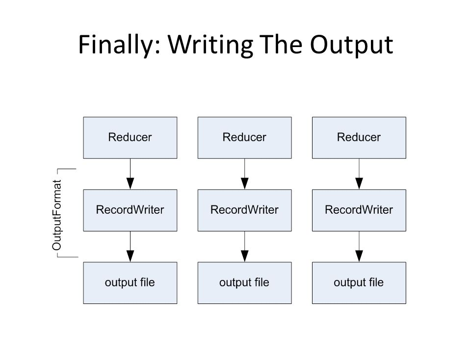 Finally: Writing The Output