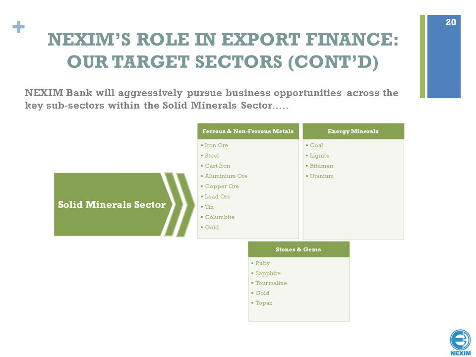 + NEXIM'S ROLE IN EXPORT FINANCE: OUR TARGET SECTORS (CONT'D) 20 NEXIM Bank will aggressively pursue business opportunities across the key sub-sectors