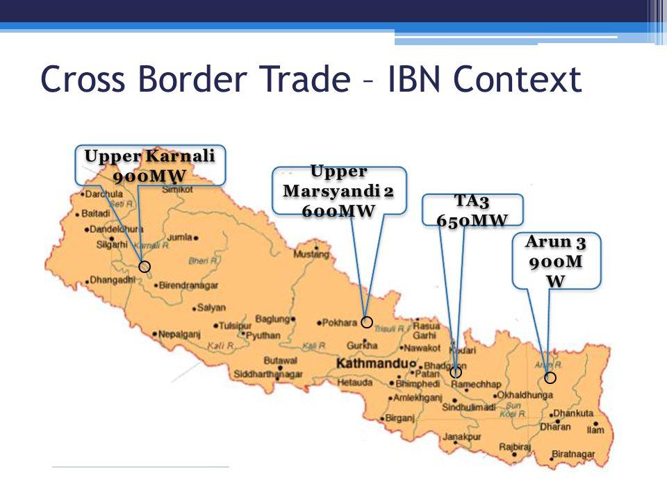 Cross Border Trade – IBN Context