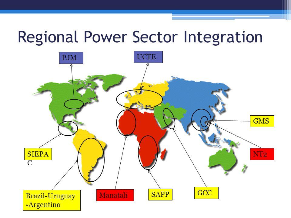 Regional Power Sector Integration UCTE GCC PJM GMS SIEPA C Brazil-Uruguay -Argentina SAPP NT2 Manatali