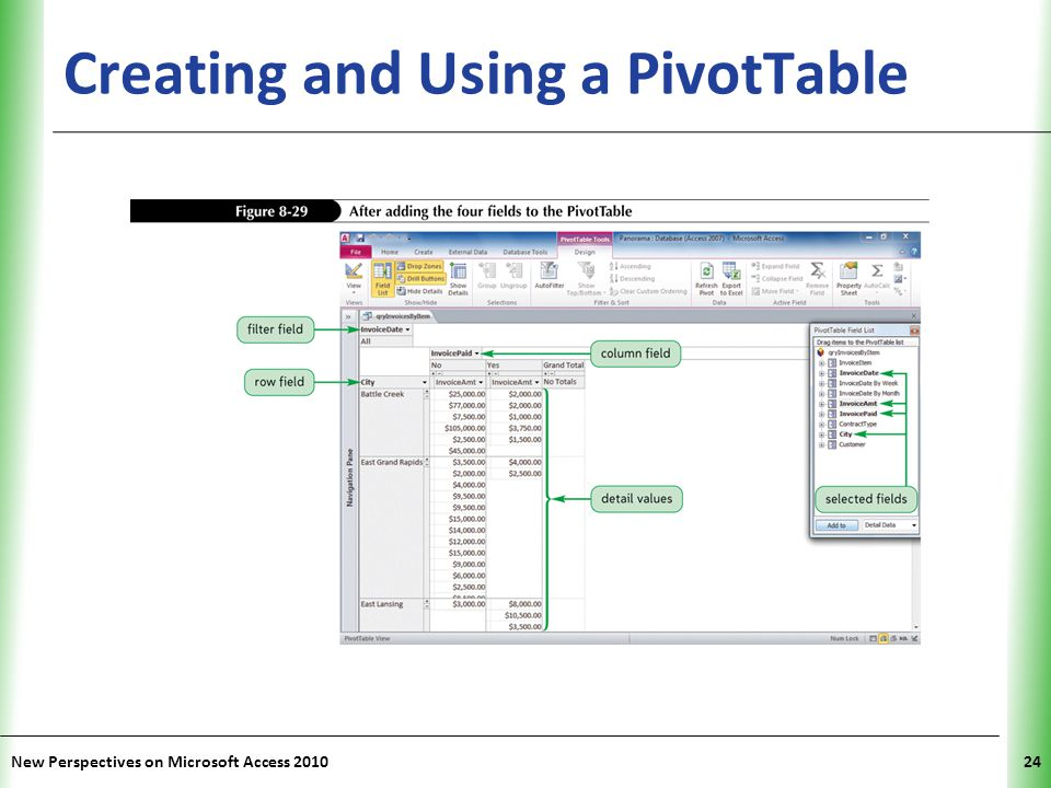 XP Creating and Using a PivotTable New Perspectives on Microsoft Access 201024