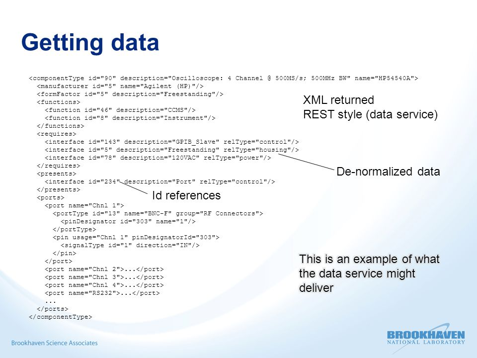 Getting data... XML returned REST style (data service) Id references De-normalized data