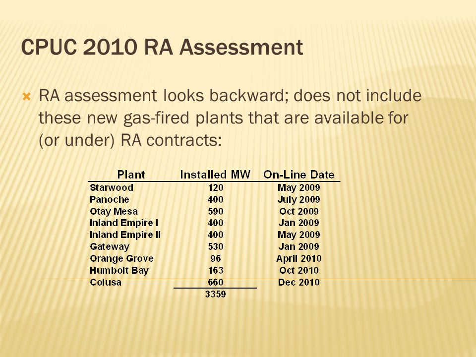 CPUC 2010 RA Assessment  RA assessment looks backward; does not include these new gas-fired plants that are available for (or under) RA contracts: