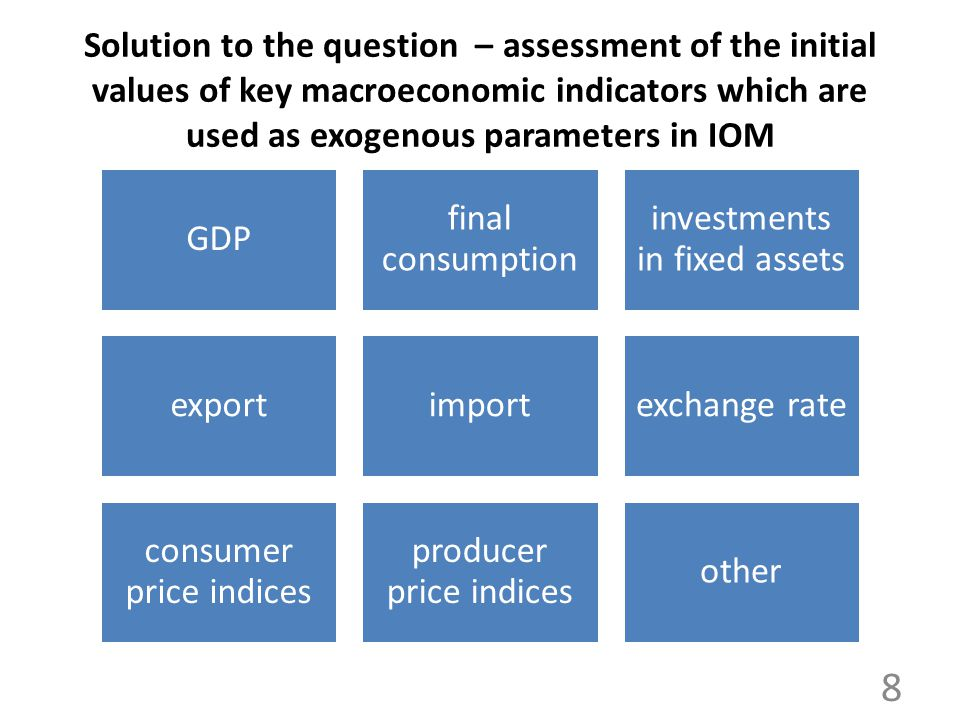 Solution to the question – assessment of the initial values of key macroeconomic indicators which are used as exogenous parameters in IOM GDP final co
