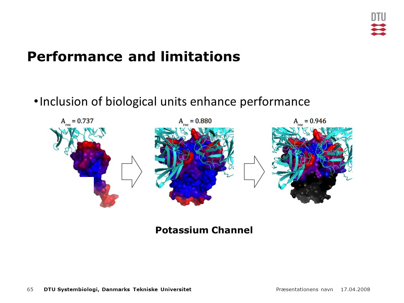 17.04.2008Præsentationens navn65DTU Systembiologi, Danmarks Tekniske Universitet Inclusion of biological units enhance performance Performance and limitations Potassium Channel