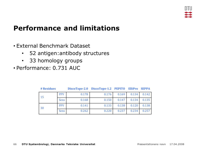 17.04.2008Præsentationens navn66DTU Systembiologi, Danmarks Tekniske Universitet External Benchmark Dataset 52 antigen:antibody structures 33 homology groups Performance: 0.731 AUC Performance and limitations