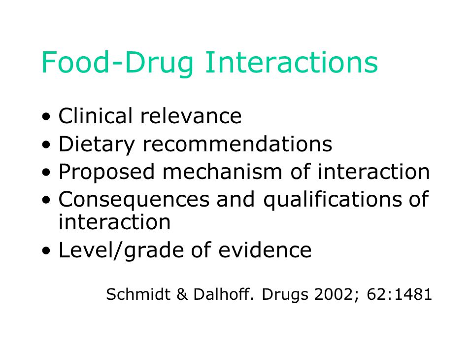 Food-Drug Interactions Clinical relevance Dietary recommendations Proposed mechanism of interaction Consequences and qualifications of interaction Level/grade of evidence Schmidt & Dalhoff.