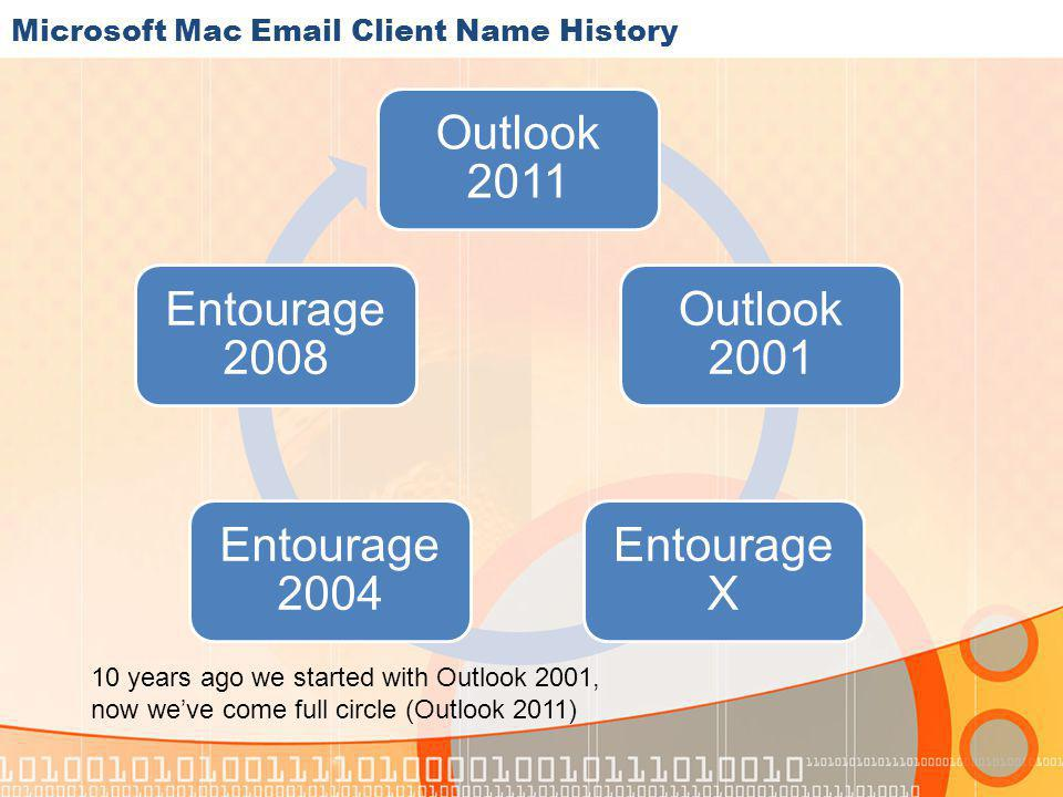 Microsoft Mac Email Client Name History Outlook 2011 Outlook 2001 Entourage X Entourage 2004 Entourage 2008 10 years ago we started with Outlook 2001, now we've come full circle (Outlook 2011)