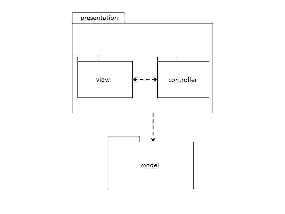 presentation view controller model