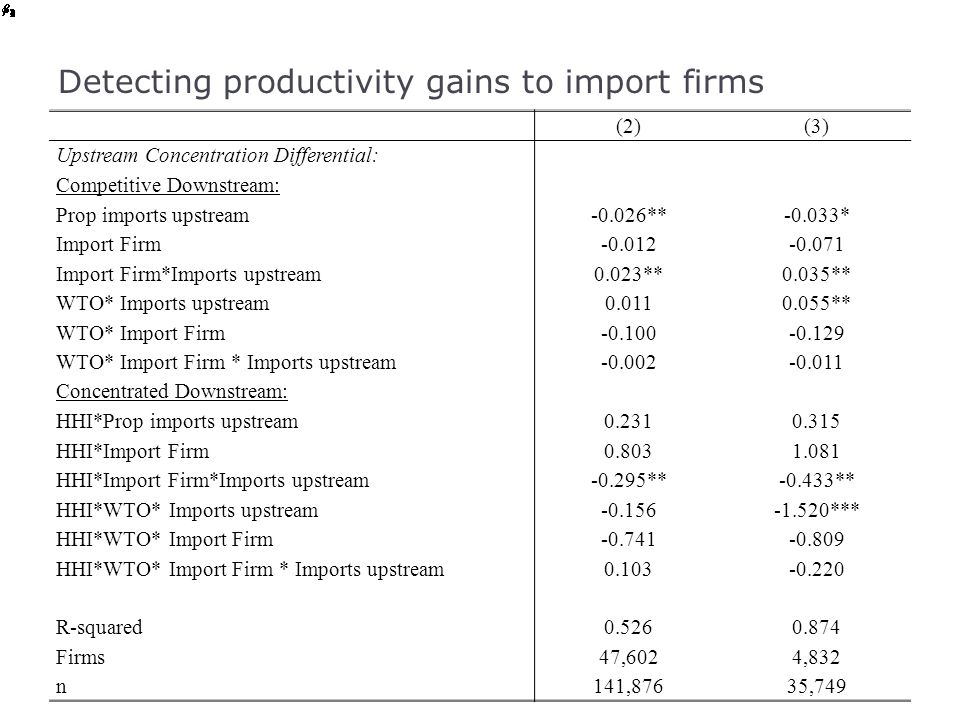 Detecting productivity gains to import firms (2)(3) Upstream Concentration Differential: Competitive Downstream: Prop imports upstream-0.026**-0.033*