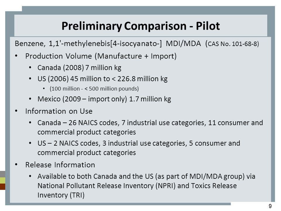 Preliminary Comparison - Pilot Benzene, 1,1 -methylenebis[4-isocyanato-] MDI/MDA ( CAS No.