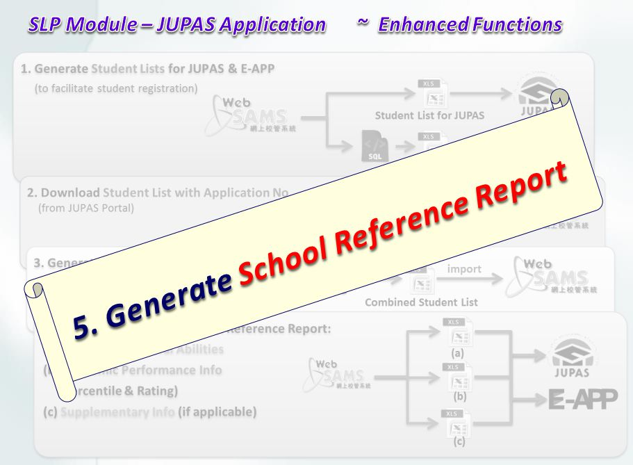 5. Generate School Reference Report