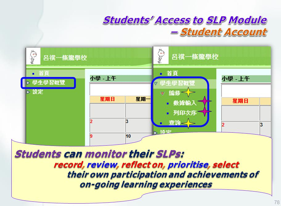 Students can monitor their SLPs: record, review, reflect on, prioritise, select record, review, reflect on, prioritise, select their own participation and achievements of their own participation and achievements of on-going learning experiences on-going learning experiences 78