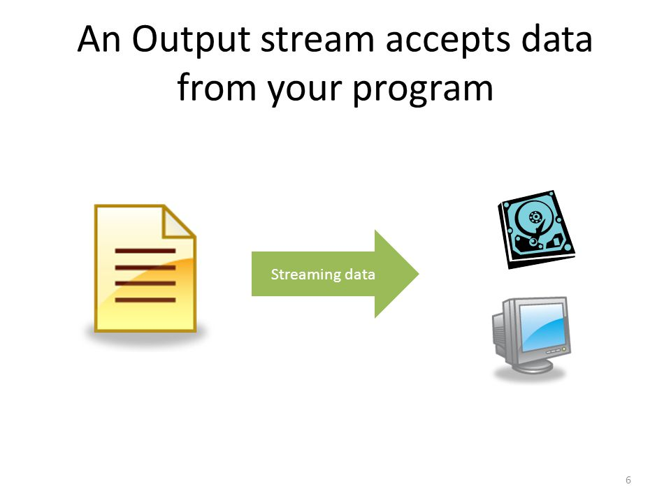 An Output stream accepts data from your program Streaming data 6