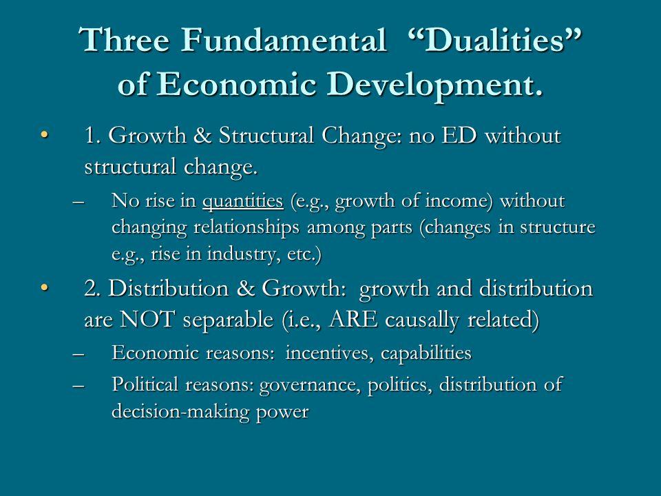 Three Fundamental Dualities of Economic Development.