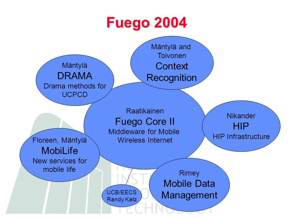 UCB/EECS Randy Katz Raatikainen Fuego Core II Middleware for Mobile Wireless Internet Fuego 2004 Mäntylä and Toivonen Context Recognition Rimey Mobile