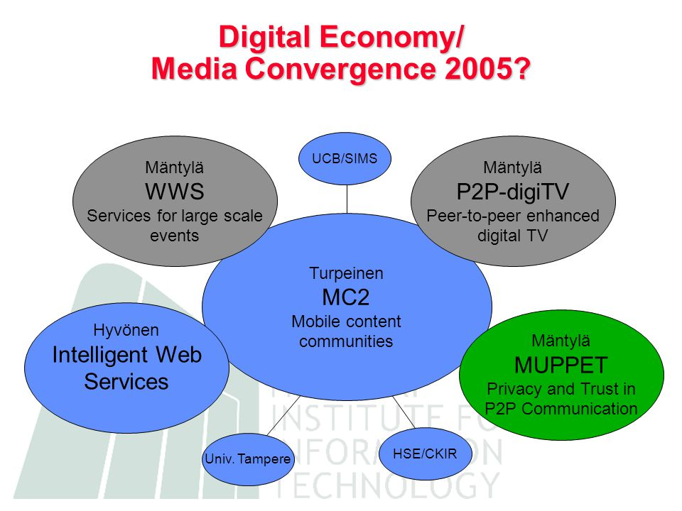 Turpeinen MC2 Mobile content communities UCB/SIMS HSE/CKIR Univ. Tampere Digital Economy/ Media Convergence 2005? Hyvönen Intelligent Web Services Män