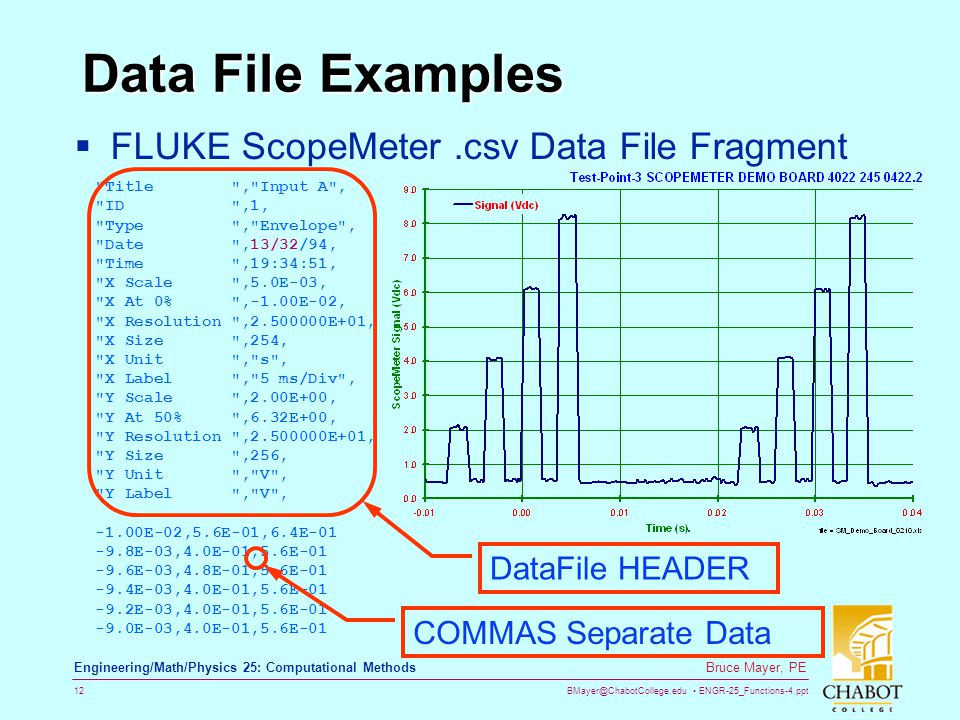 BMayer@ChabotCollege.edu ENGR-25_Functions-4.ppt 12 Bruce Mayer, PE Engineering/Math/Physics 25: Computational Methods Data File Examples  FLUKE ScopeMeter.csv Data File Fragment Title , Input A , ID ,1, Type , Envelope , Date ,13/32/94, Time ,19:34:51, X Scale ,5.0E-03, X At 0% ,-1.00E-02, X Resolution ,2.500000E+01, X Size ,254, X Unit , s , X Label , 5 ms/Div , Y Scale ,2.00E+00, Y At 50% ,6.32E+00, Y Resolution ,2.500000E+01, Y Size ,256, Y Unit , V , Y Label , V , -1.00E-02,5.6E-01,6.4E-01 -9.8E-03,4.0E-01,5.6E-01 -9.6E-03,4.8E-01,5.6E-01 -9.4E-03,4.0E-01,5.6E-01 -9.2E-03,4.0E-01,5.6E-01 -9.0E-03,4.0E-01,5.6E-01 DataFile HEADER COMMAS Separate Data