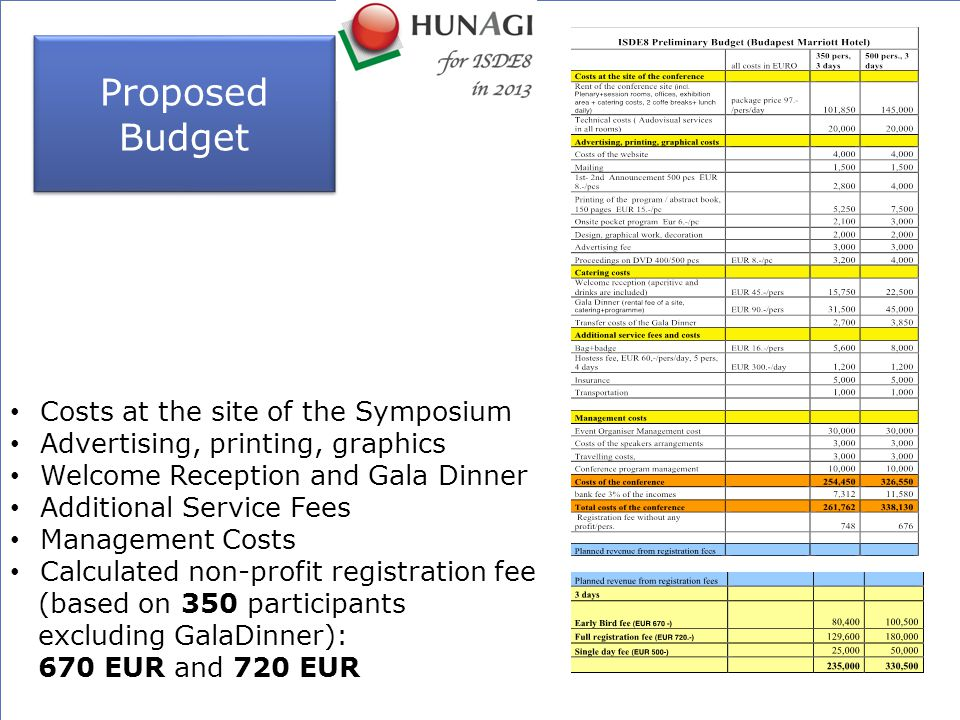 Costs at the site of the Symposium Advertising, printing, graphics sit Welcome Reception and Gala Dinner Additional Service Fees Management Costs Calculated non-profit registration fee (based on 350 participants excluding GalaDinner): 670 EUR and 720 EUR Costs at the site of the Symposium Advertising, printing, graphics sit Welcome Reception and Gala Dinner Additional Service Fees Management Costs Calculated non-profit registration fee (based on 350 participants excluding GalaDinner): 670 EUR and 720 EUR Proposed Budget