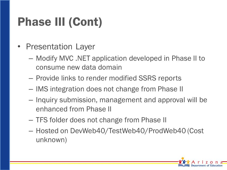 Phase III (Cont) Presentation Layer – Modify MVC.NET application developed in Phase II to consume new data domain – Provide links to render modified SSRS reports – IMS integration does not change from Phase II – Inquiry submission, management and approval will be enhanced from Phase II – TFS folder does not change from Phase II – Hosted on DevWeb40/TestWeb40/ProdWeb40 (Cost unknown)