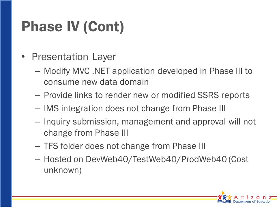 Phase IV (Cont) Presentation Layer – Modify MVC.NET application developed in Phase III to consume new data domain – Provide links to render new or modified SSRS reports – IMS integration does not change from Phase III – Inquiry submission, management and approval will not change from Phase III – TFS folder does not change from Phase III – Hosted on DevWeb40/TestWeb40/ProdWeb40 (Cost unknown)
