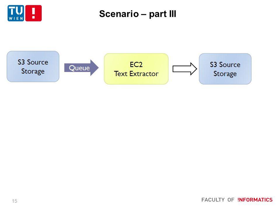 15 Scenario – part III