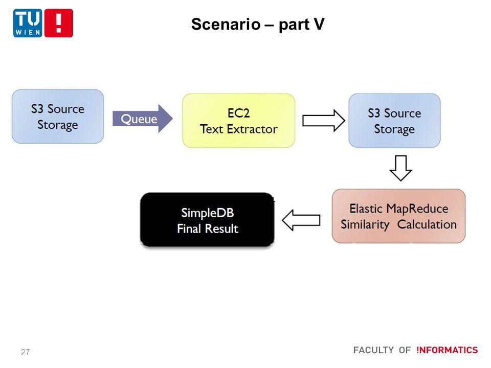 27 Scenario – part V