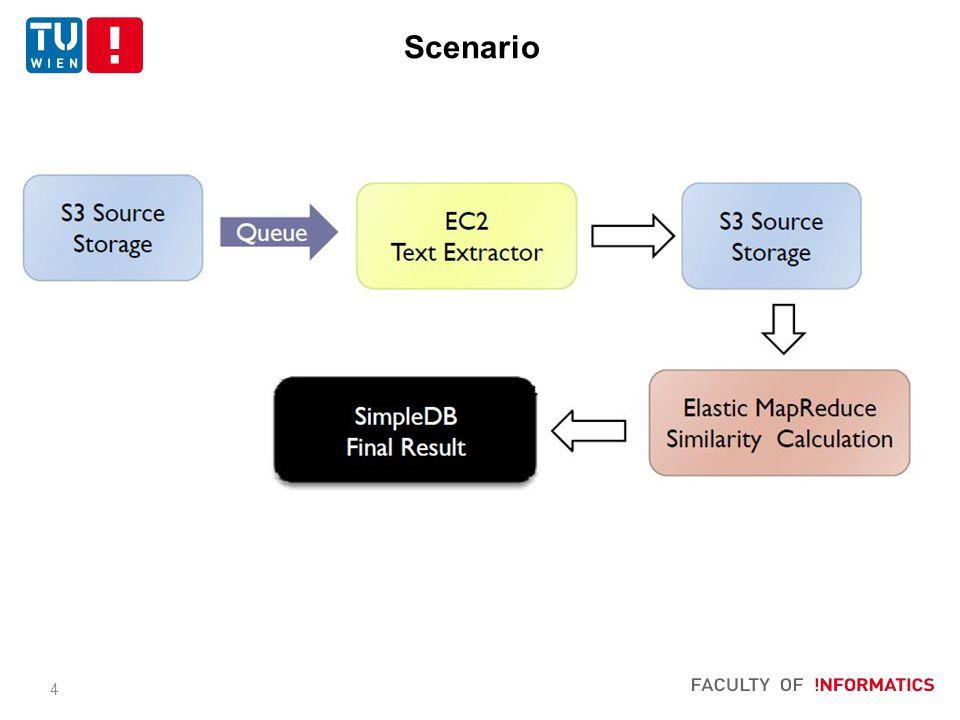 4 Scenario