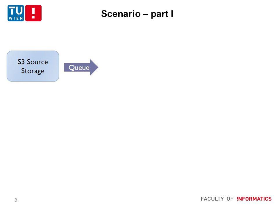 8 Scenario – part I
