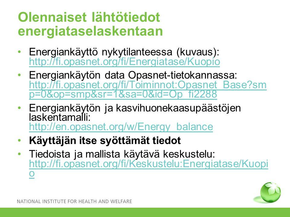 Olennaiset lähtötiedot energiataselaskentaan Energiankäyttö nykytilanteessa (kuvaus): http://fi.opasnet.org/fi/Energiatase/Kuopio http://fi.opasnet.org/fi/Energiatase/Kuopio Energiankäytön data Opasnet-tietokannassa: http://fi.opasnet.org/fi/Toiminnot:Opasnet_Base sm p=0&op=smp&sr=1&sa=0&id=Op_fi2288 http://fi.opasnet.org/fi/Toiminnot:Opasnet_Base sm p=0&op=smp&sr=1&sa=0&id=Op_fi2288 Energiankäytön ja kasvihuonekaasupäästöjen laskentamalli: http://en.opasnet.org/w/Energy_balance http://en.opasnet.org/w/Energy_balance Käyttäjän itse syöttämät tiedot Tiedoista ja mallista käytävä keskustelu: http://fi.opasnet.org/fi/Keskustelu:Energiatase/Kuopi o http://fi.opasnet.org/fi/Keskustelu:Energiatase/Kuopi o