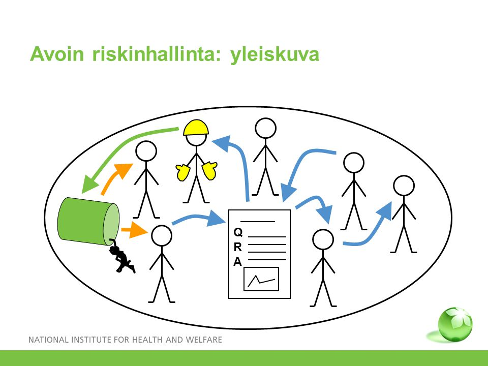 EHRM framework Risk management is the process of identifying, evaluating, selecting, and implementing actions to reduce risk to human health and to ecosystems.
