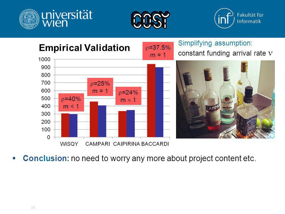 Empirical Validation 29  Conclusion: no need to worry any more about project content etc.  =40% m < 1  =37.5% m = 1  =24% m  1  =25% m = 1 Simpl