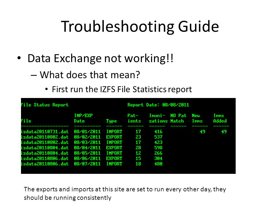 Troubleshooting Guide Data Exchange not working!.– What does that mean.