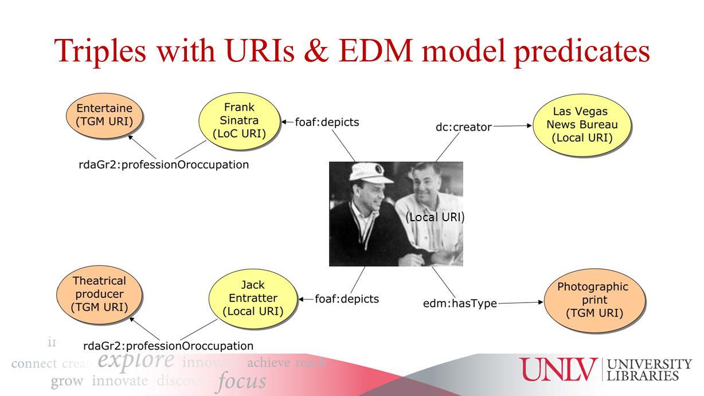 Triples with URIs & EDM model predicates (Local URI)