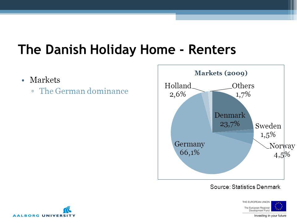 Source: Statistics Denmark Markets ▫The German dominance Markets (2009) The Danish Holiday Home - Renters