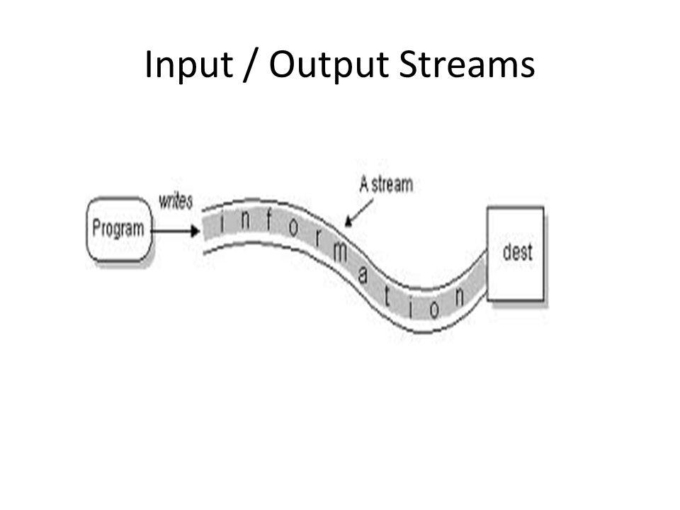 Input / Output Streams