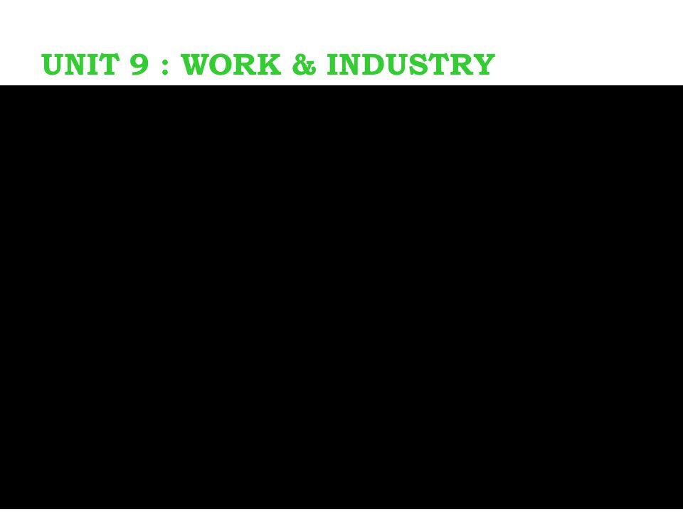 9.3. SCENARIO : Import - export Buyer (n.): someone who buys something VOCABULARY