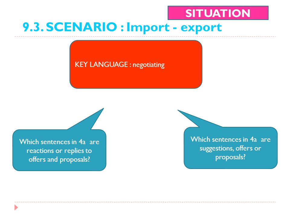 9.3. SCENARIO : Import - export SITUATION KEY LANGUAGE : negotiating Which sentences in 4a are suggestions, offers or proposals? Which sentences in 4a