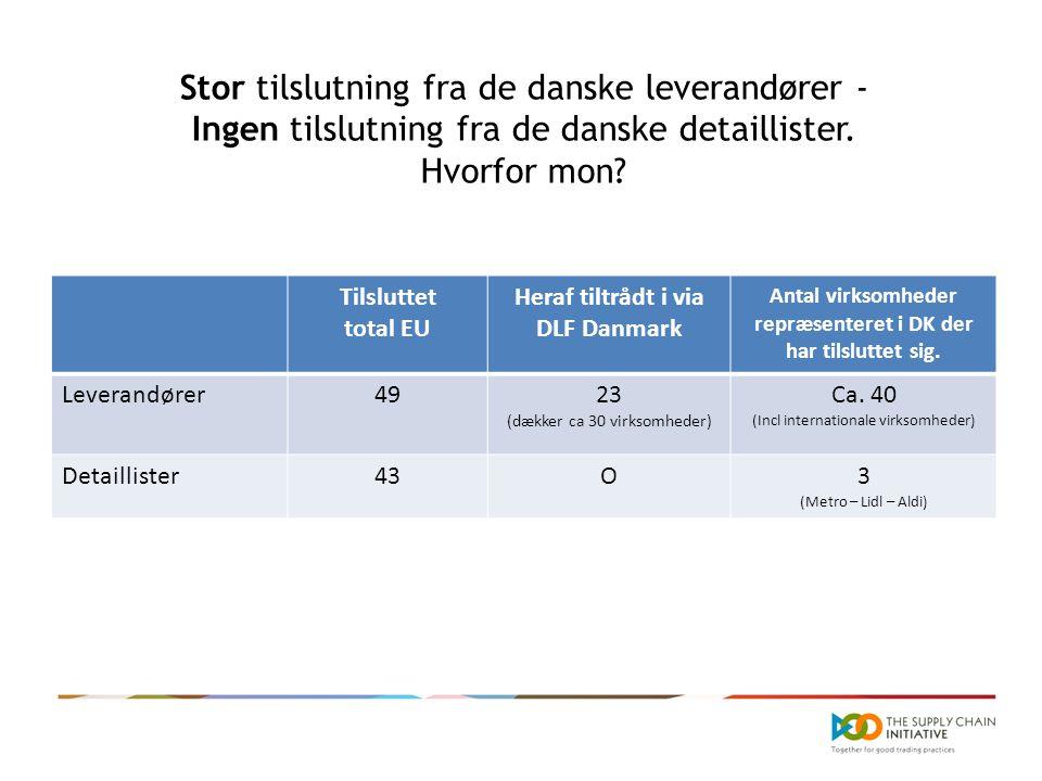 Tilsluttet total EU Heraf tiltrådt i via DLF Danmark Antal virksomheder repræsenteret i DK der har tilsluttet sig.