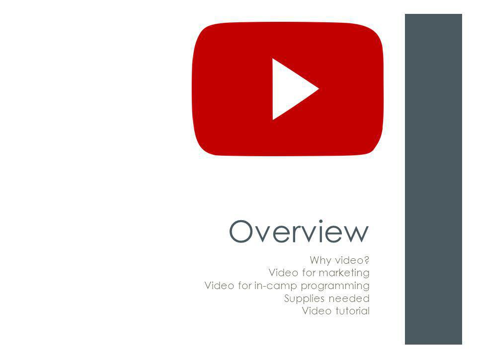 Overview Why video.