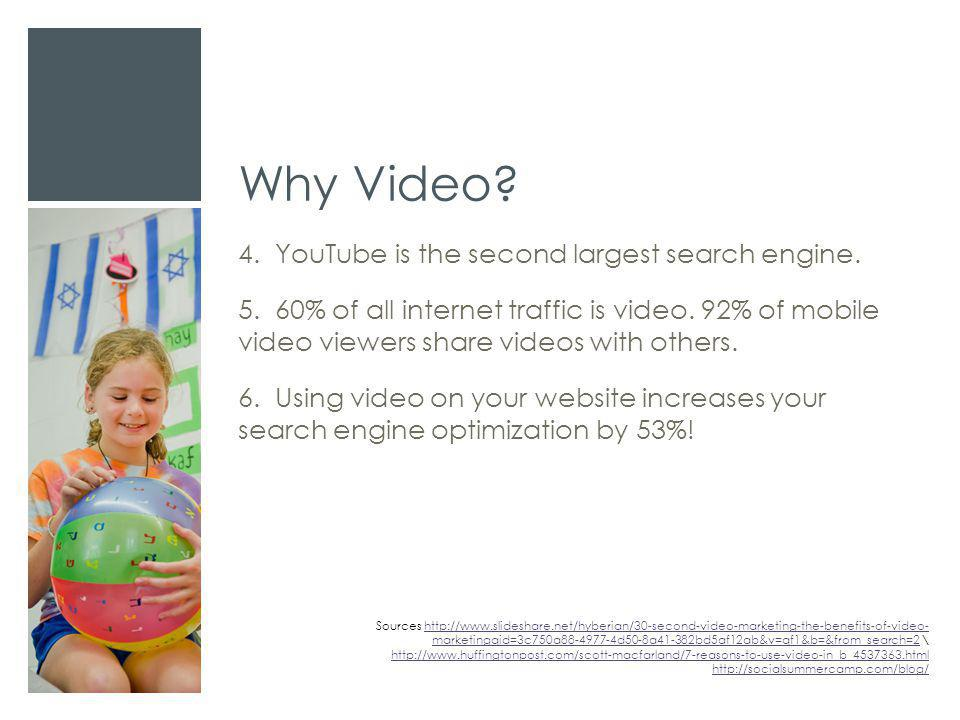 Why Video.4. YouTube is the second largest search engine.