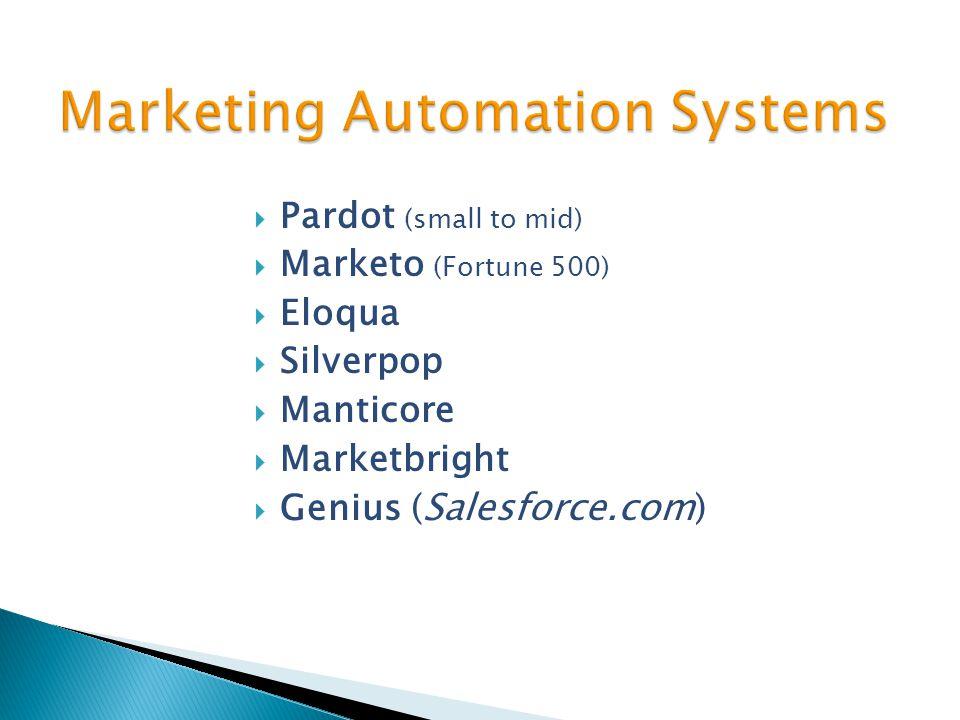  Pardot (small to mid)  Marketo (Fortune 500)  Eloqua  Silverpop  Manticore  Marketbright  Genius (Salesforce.com)