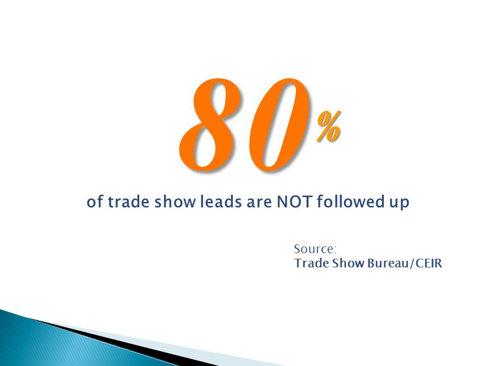 80 % of trade show leads are NOT followed up Source: Trade Show Bureau/CEIR