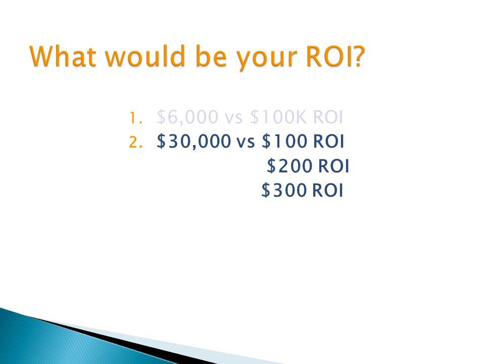 1. $6,000 vs $100K ROI 2. $30,000 vs $100 ROI $200 ROI $300 ROI